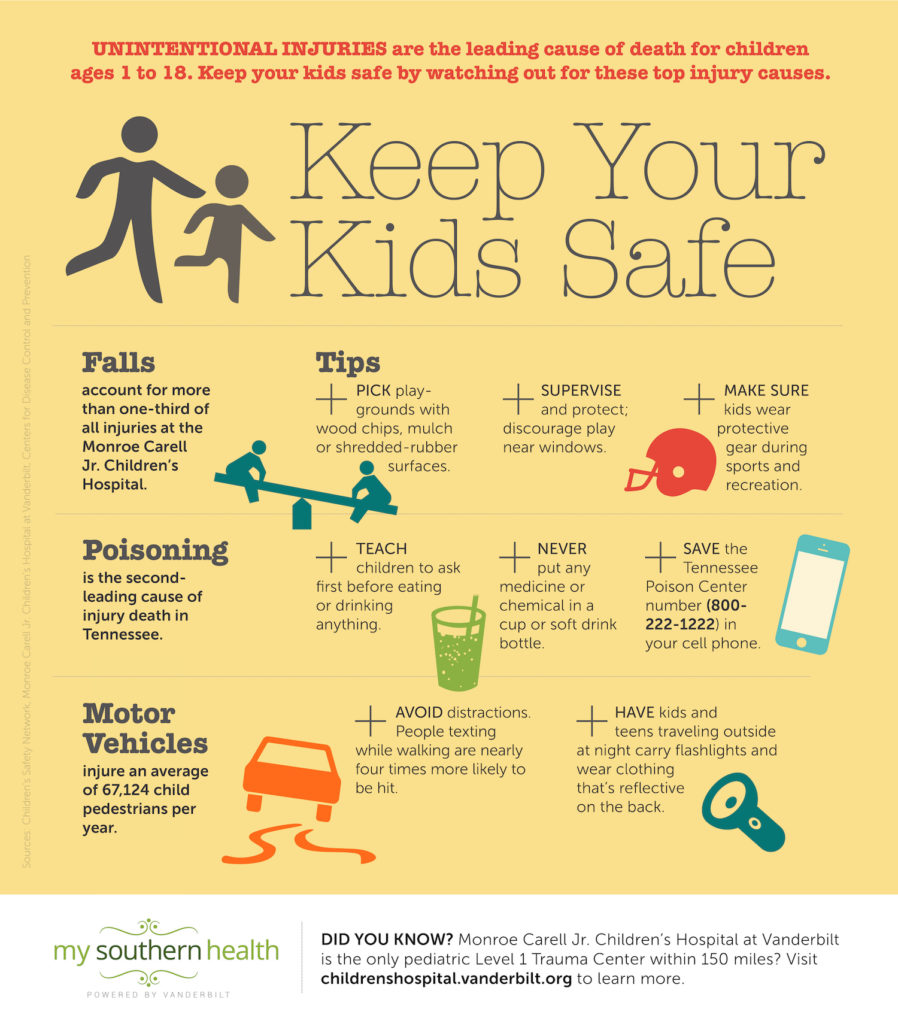 08_I_SouthernSafety_Kids copy