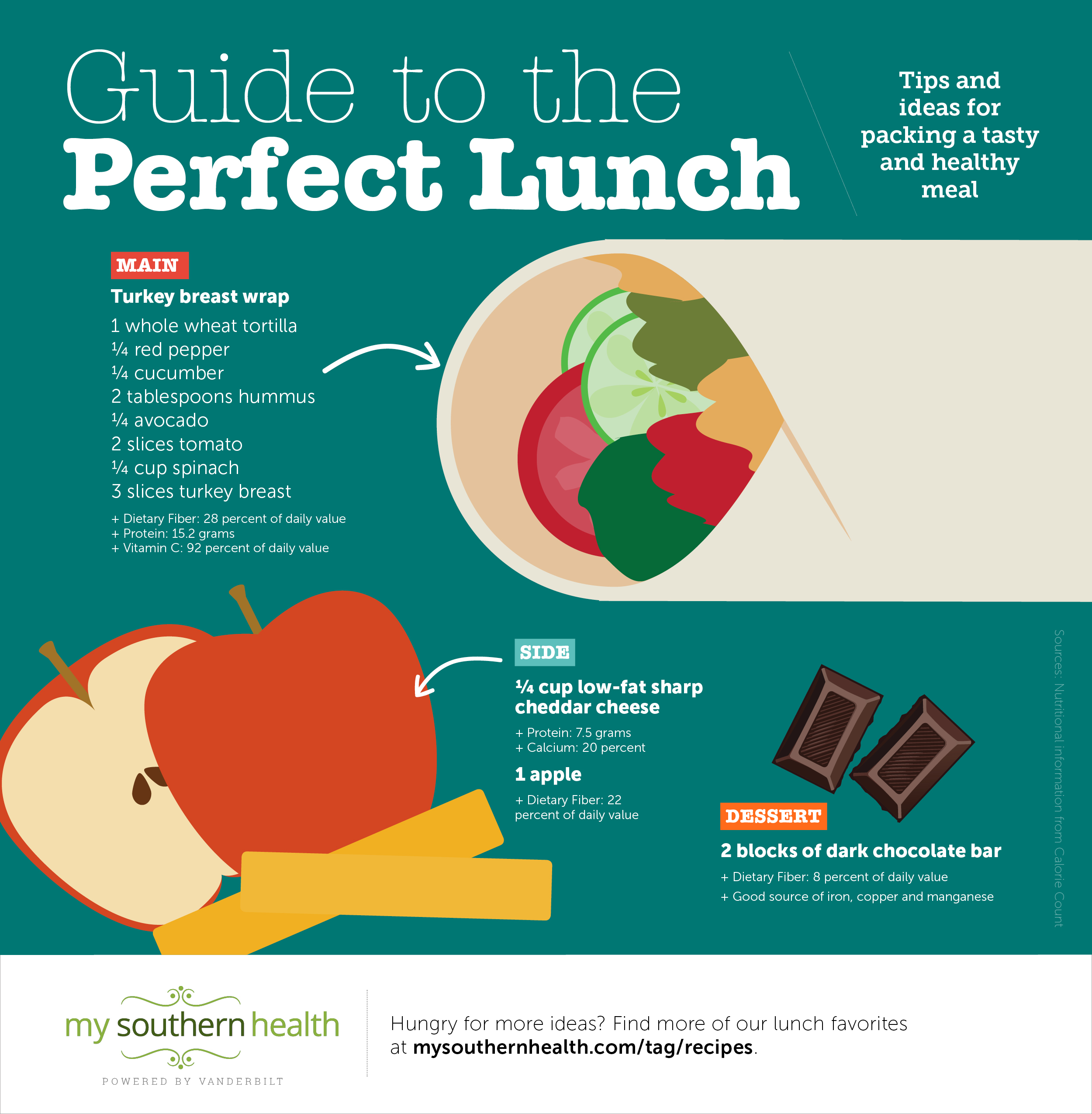Easy Packed Lunch Adults