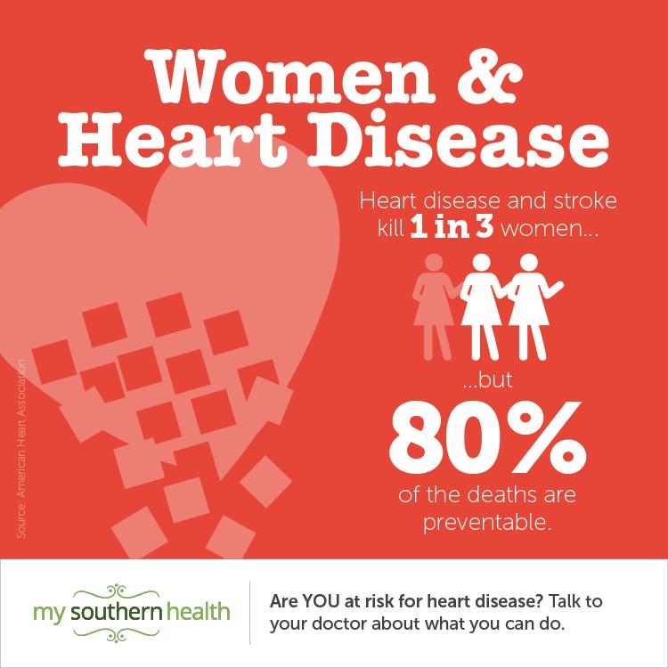 02_12 Heart disease factoid