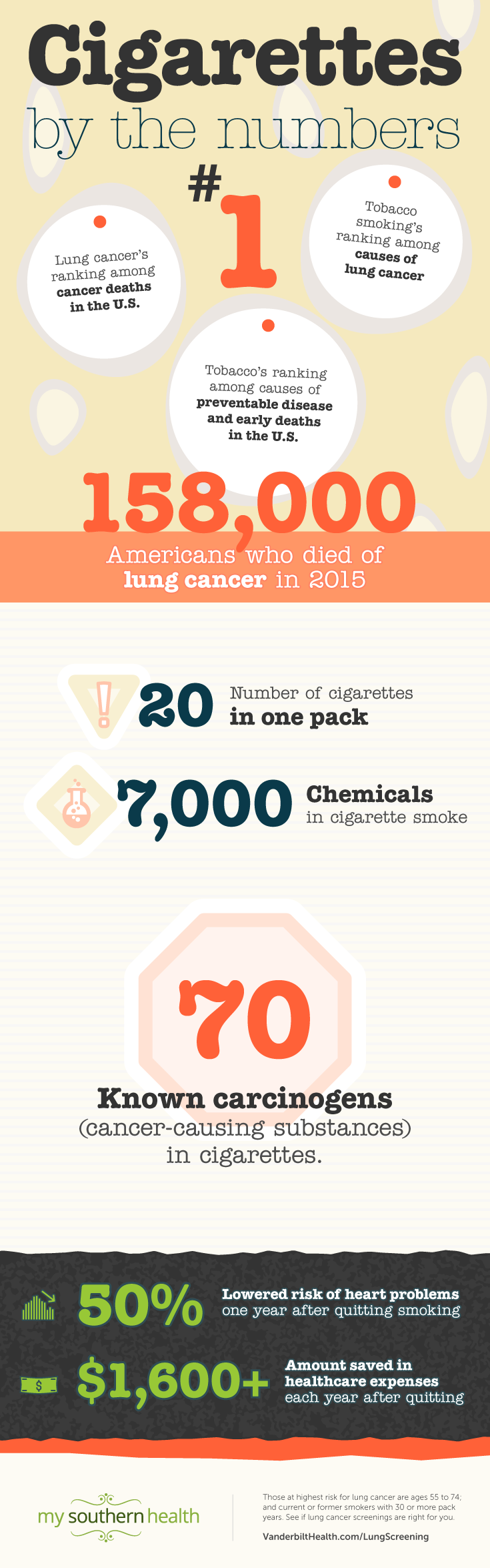 900-2897-MSH-Cigarettes-Numbers-Infographic-MK-FINAL