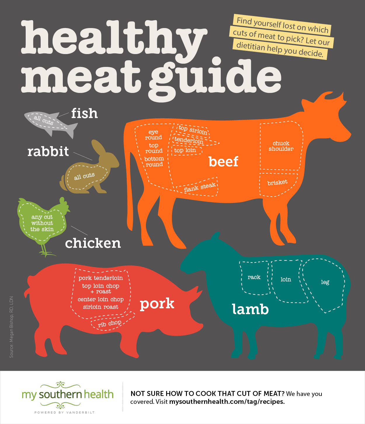 04_21Meatinfographic