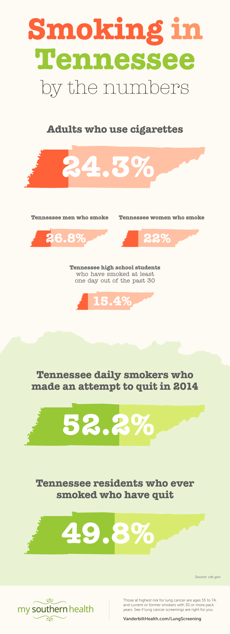 900-2898-MSH-TN-Cigarettes-Numbers-Infographic-MK-FINAL