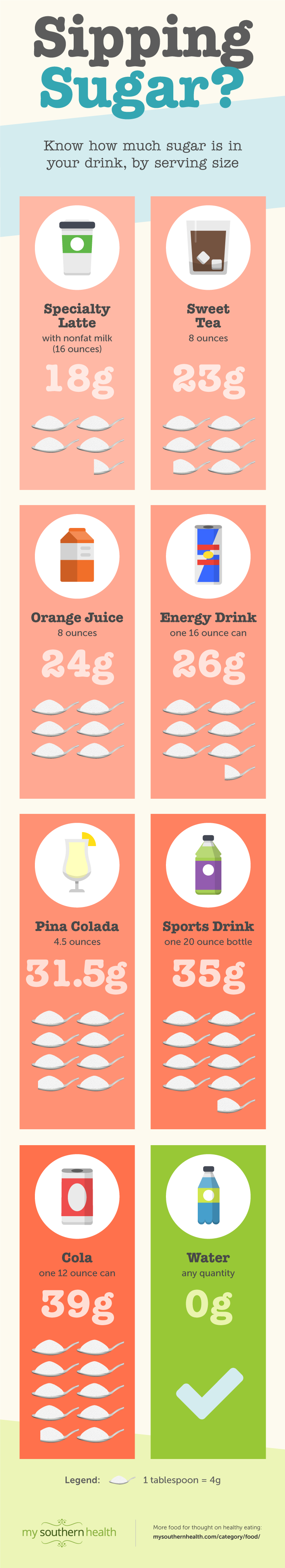 900-2902-MSH-Sugar-Beverages-Infographic-MK-V2