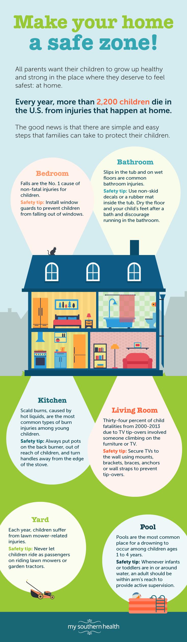 Infographic_MSH-Home-Safety-IG-MK-V6