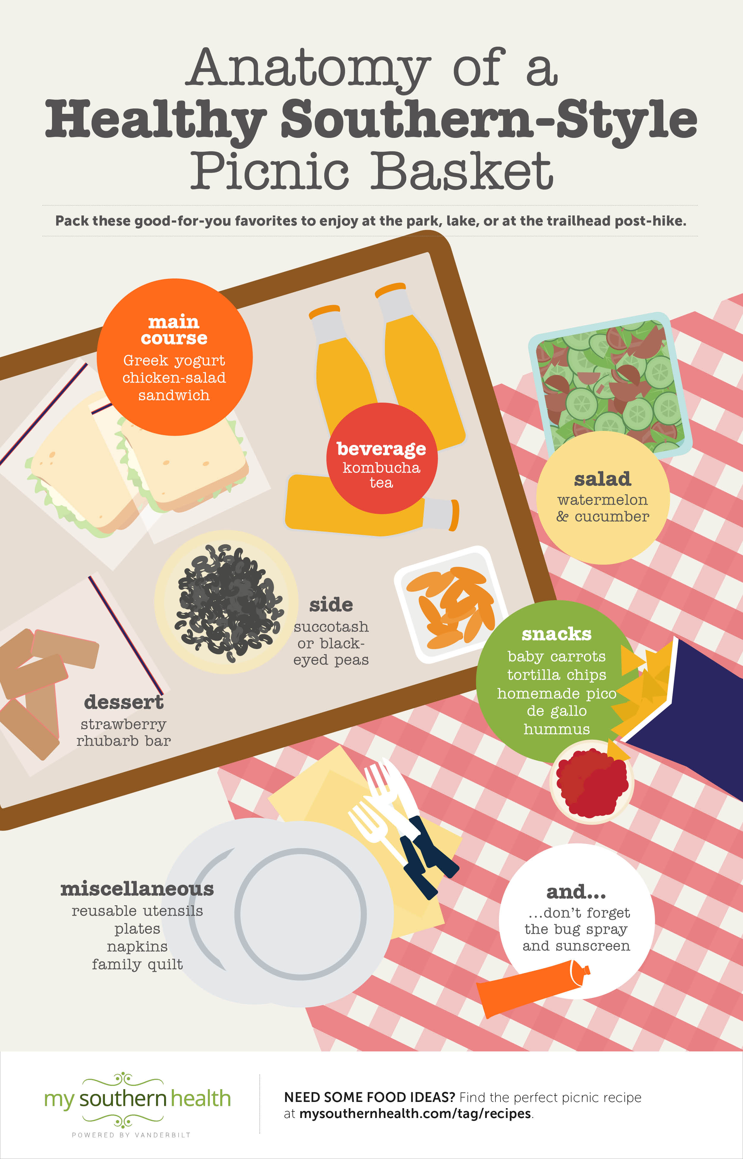 05_25 Picnic Basket Infographic