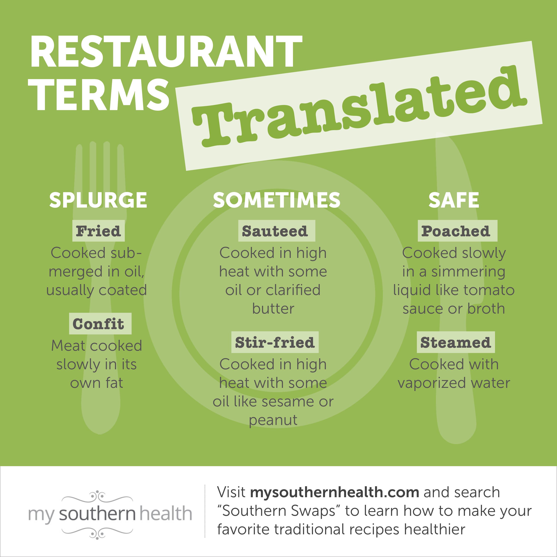 Restaurant Terms