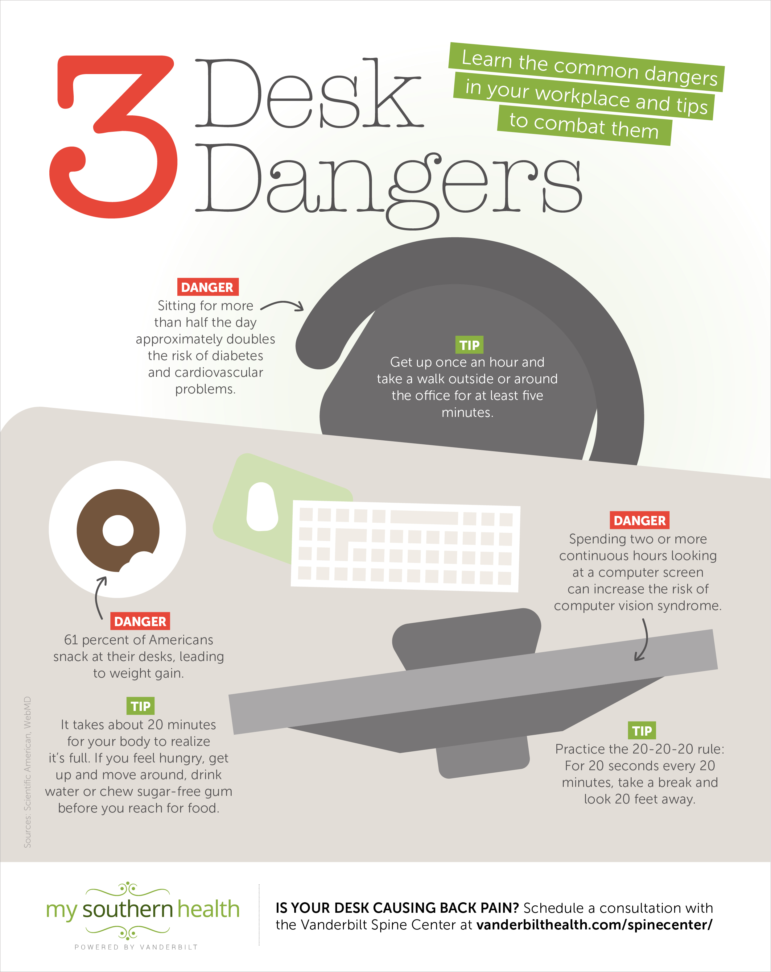 10_30 Desk Infographic