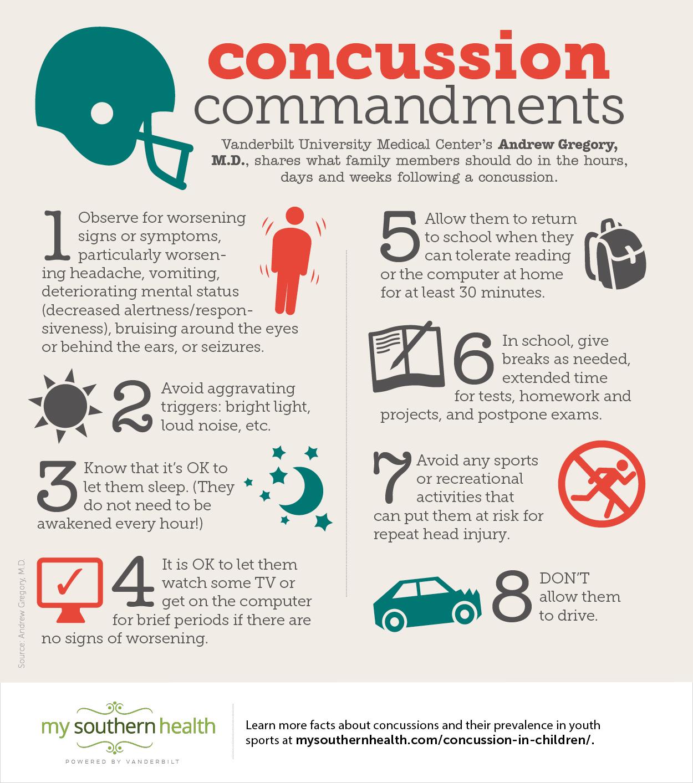 Children and Concussions