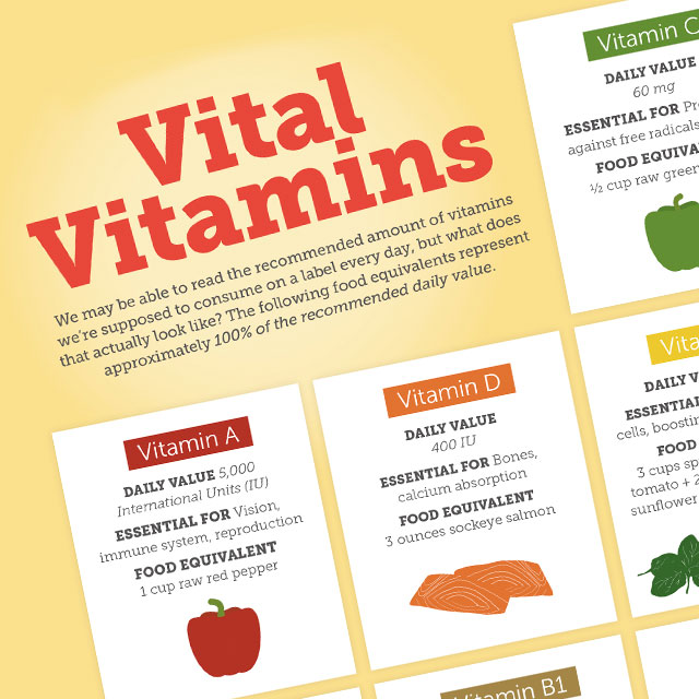 the right foods to eat to get vitamins and minerals