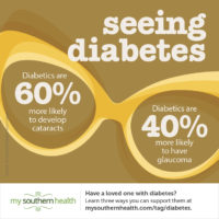 diabetes and eye health