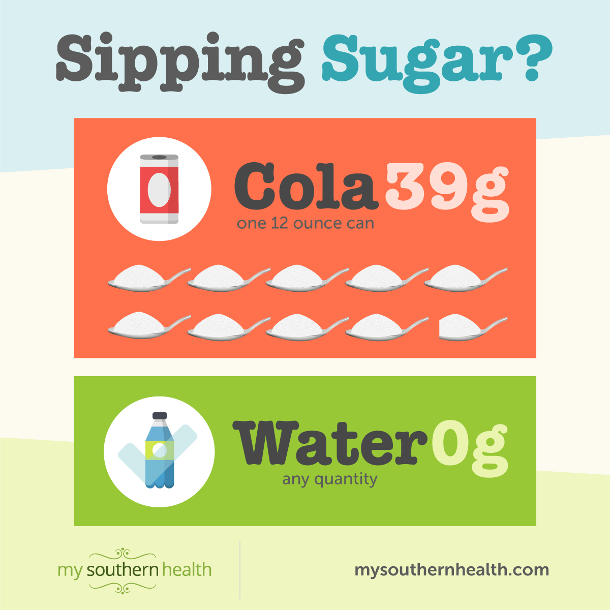 extra sugar in foods