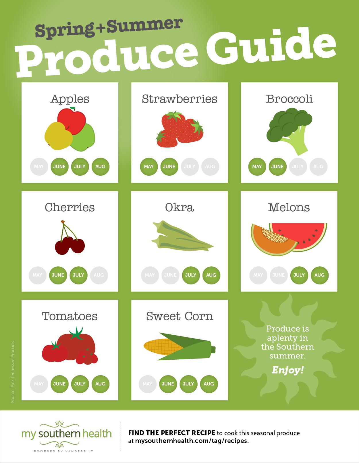 05_11I Produce Infographic