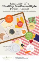 healthy picnic ideas