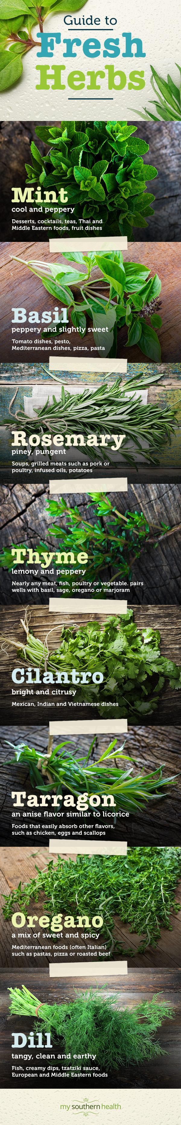 MSH-Summer-Herbs-Pinterest-IM-MK-V1