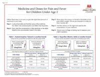 medicine-and-doses